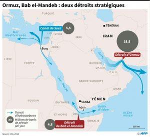 Carte du Moyen-Orient montrant les détroits d'Ormuz et de Bab el-Mandeb
